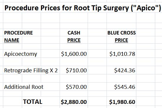 Apico price comparison