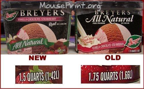 1 gallon of ice cream is how many ounces