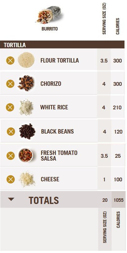 Chipotle calories