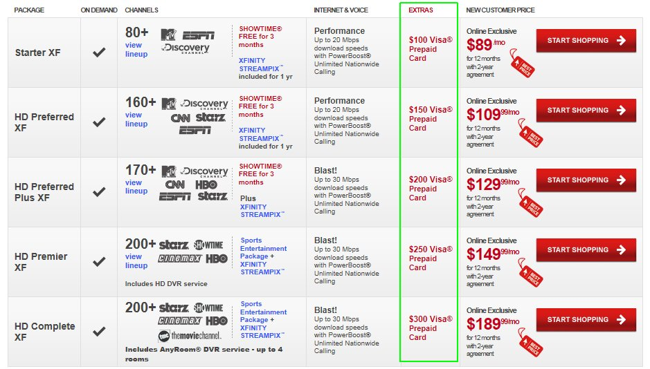 XFINITY Internet Deals Overview. Xfinity by Comcast is the largest cable Internet provider in the USA. In addition to Internet plans, they deliver TV, home security, and home phone services. On this page you'll find Xfinity pricing and deals, along with consumer reviews and actionable advice on how to choose the best deal for your needs.