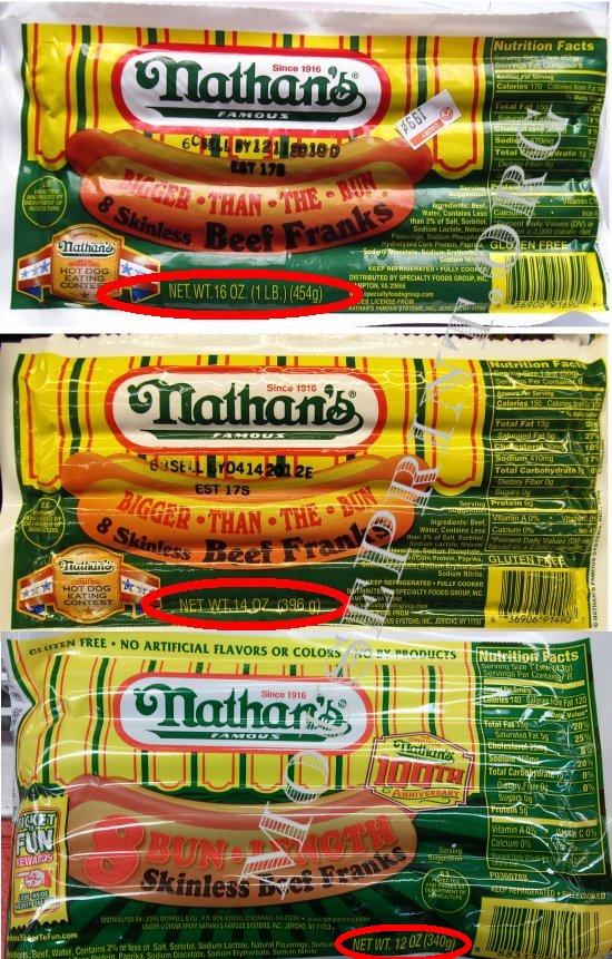Nathan's frankfurters