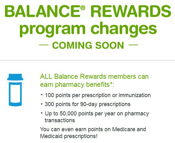 Walgreens Misleads Customers on Rewards Program, Potentially